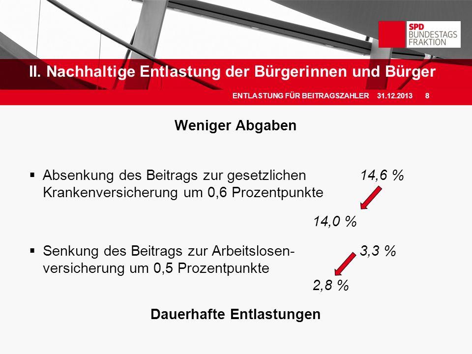 Was wir noch wollten: Kinderbonus 200 Euro Befristete Anhebung des Spitzensteuersatzes als Zugabe für die Bildung 0,9 Prozentpunkte KV- Beitragssenkung für Arbeitnehmer Mindestlöhne Flächendeckend!!.