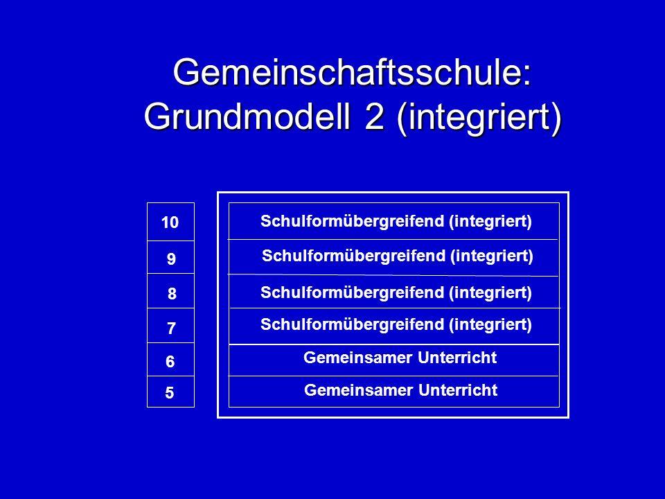 Gemeinschaftsschule: Grundmodell 2 (integriert) 10 9 8 7 6 5 Gemeinsamer Unterricht Schulformübergreifend (integriert)