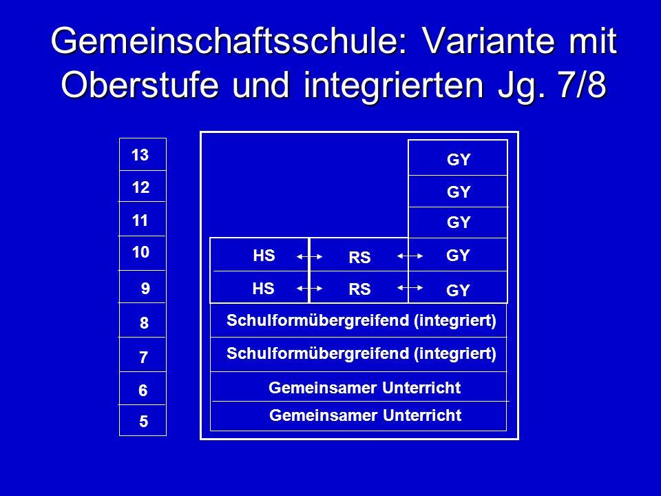 Gemeinschaftsschule konkret: Konzept Horstmar/Schöppingen 10 9 8 7 6 5 HS RS GY HS Gemeinsamer Unterricht Anmerkung: Die Jahrgangsstufen 5 bis 7 werden im Gebäude der heutigen Hauptschule Horstmar unterrichtet, die Jahrgangsstufen 8 bis 10 in Schöppingen.