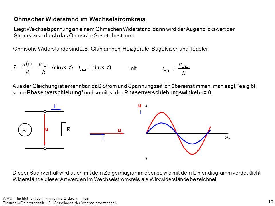 WWU – Institut für Technik und ihre Didaktik – Hein Elektronik/Elektrotechnik – 3.1Grundlagen der Wechselstromtechnik 12 Das Verhalten von Widerstände