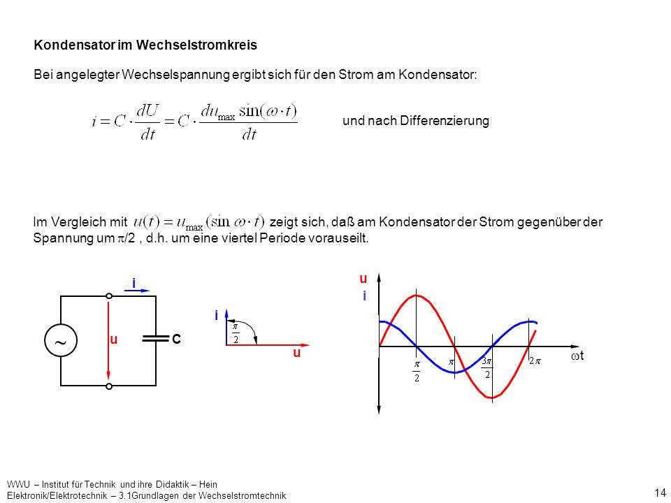 WWU – Institut für Technik und ihre Didaktik – Hein Elektronik/Elektrotechnik – 3.1Grundlagen der Wechselstromtechnik 13 mit Aus der Gleichung ist erk