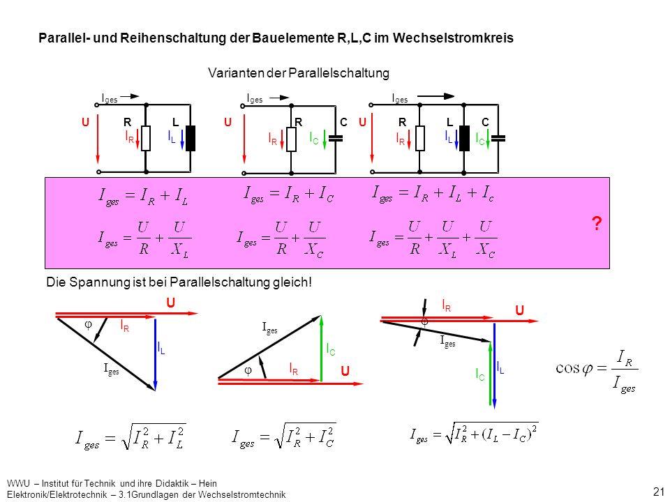 WWU – Institut für Technik und ihre Didaktik – Hein Elektronik/Elektrotechnik – 3.1Grundlagen der Wechselstromtechnik 20 Die hergeleiteten Beziehungen