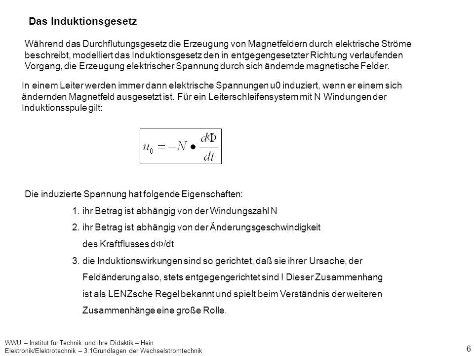 WWU – Institut für Technik und ihre Didaktik – Hein Elektronik/Elektrotechnik – 3.1Grundlagen der Wechselstromtechnik 5 Analogie zwischen elektrischem