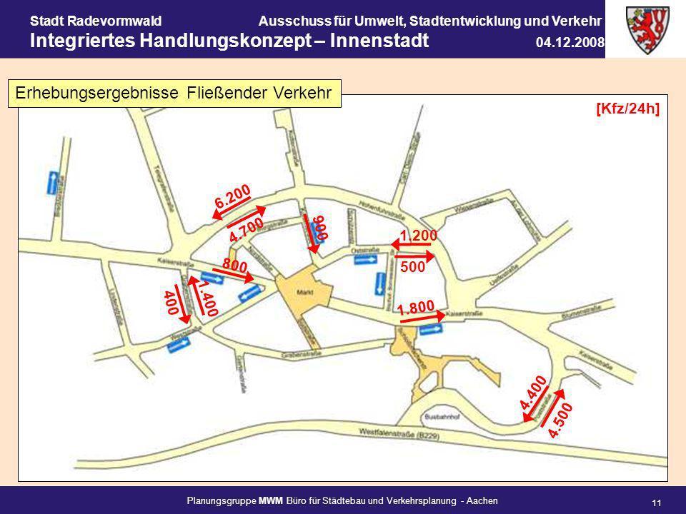 Planungsgruppe MWM Büro für Städtebau und Verkehrsplanung - Aachen 11 Stadt RadevormwaldAusschuss für Umwelt, Stadtentwicklung und Verkehr Integrierte