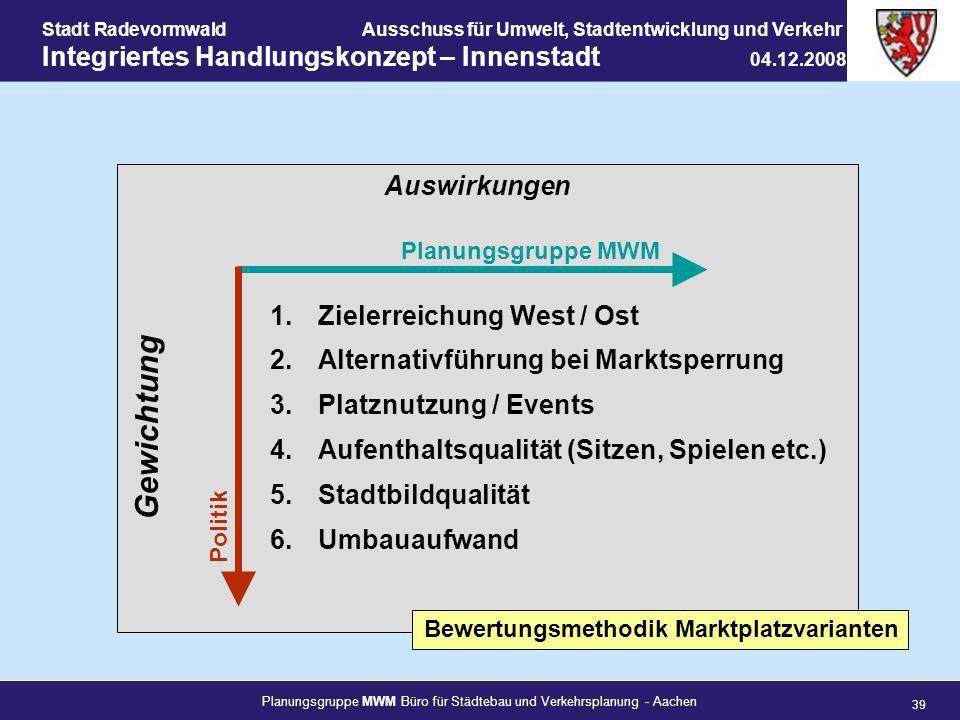 Planungsgruppe MWM Büro für Städtebau und Verkehrsplanung - Aachen 39 Stadt RadevormwaldAusschuss für Umwelt, Stadtentwicklung und Verkehr Integrierte