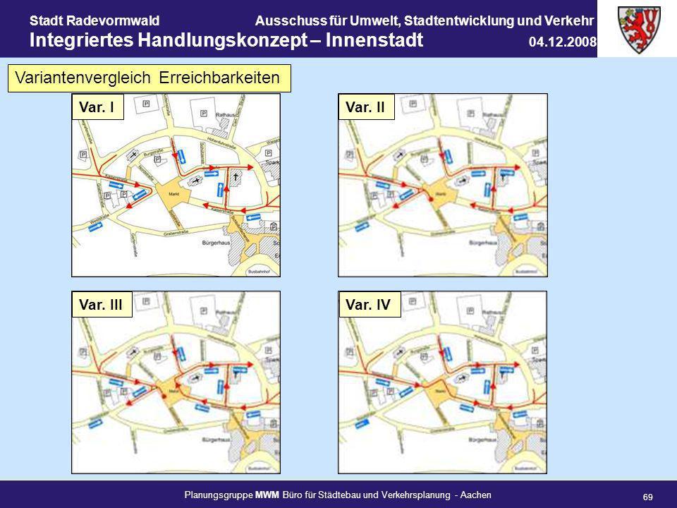 Planungsgruppe MWM Büro für Städtebau und Verkehrsplanung - Aachen 69 Stadt RadevormwaldAusschuss für Umwelt, Stadtentwicklung und Verkehr Integrierte
