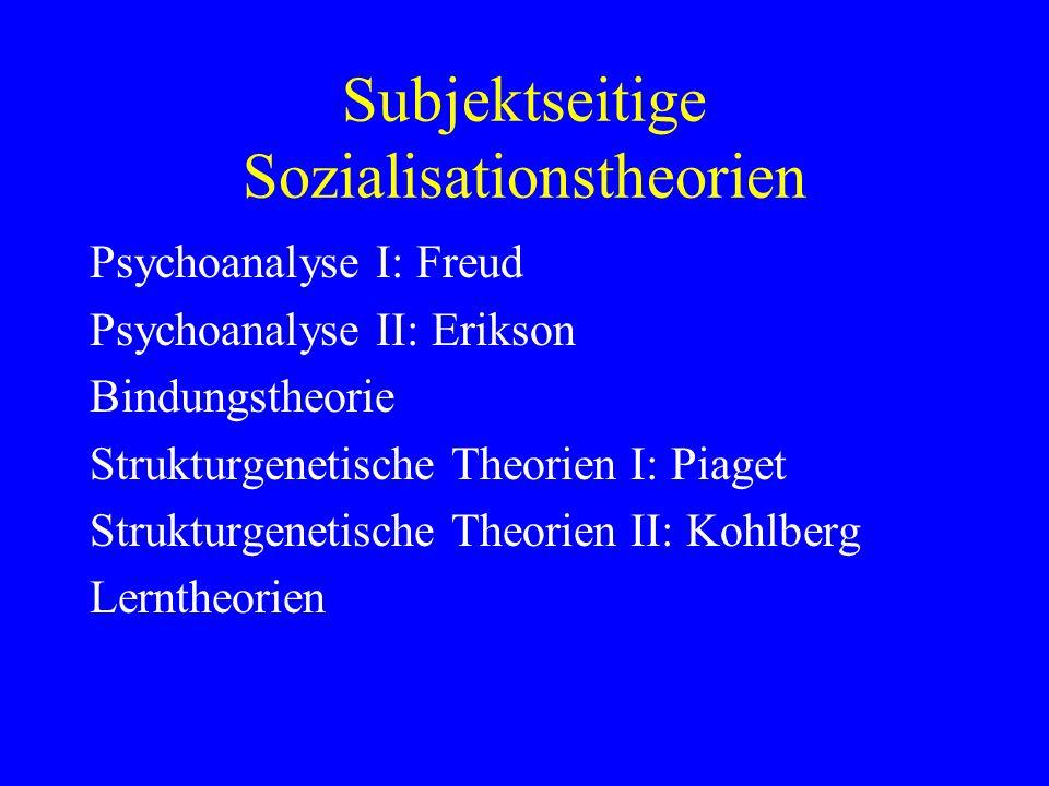 Subjektseitige Sozialisationstheorien Psychoanalyse I: Freud Psychoanalyse II: Erikson Bindungstheorie Strukturgenetische Theorien I: Piaget Strukturg