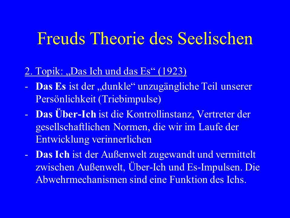 Freuds Theorie des Seelischen 2. Topik: Das Ich und das Es (1923) - Das Es ist der dunkle unzugängliche Teil unserer Persönlichkeit (Triebimpulse) -Da