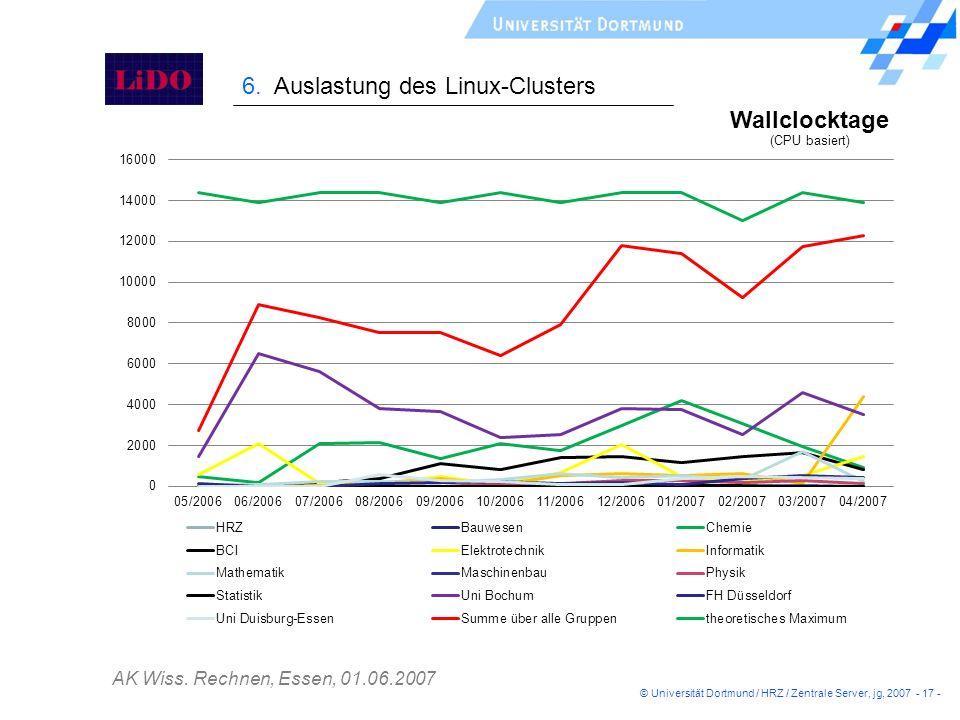 AK Wiss. Rechnen, Essen, 01.06.2007 6. Auslastung des Linux-Clusters © Universität Dortmund / HRZ / Zentrale Server, jg, 2007 - 17 -