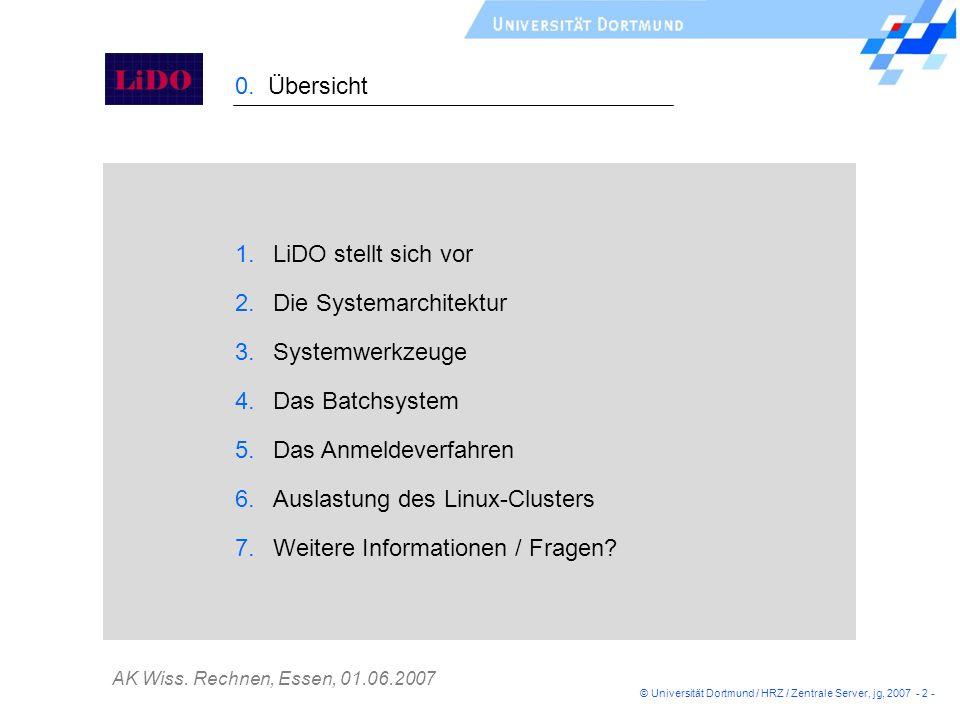 AK Wiss. Rechnen, Essen, 01.06.2007 1.LiDO stellt sich vor 2.Die Systemarchitektur 3.Systemwerkzeuge 4.Das Batchsystem 5.Das Anmeldeverfahren 6.Auslas