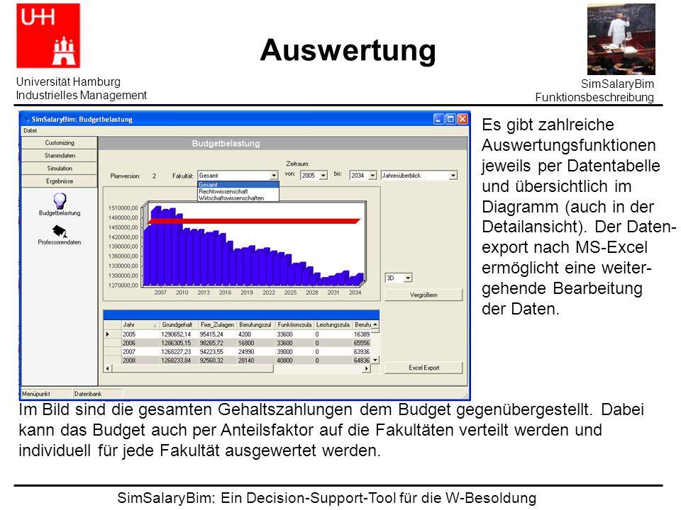 SimSalaryBim: Ein Decision-Support-Tool für die W-Besoldung Universität Hamburg Industrielles Management SimSalaryBim Funktionsbeschreibung Auswertung Im Bild sind die gesamten Gehaltszahlungen dem Budget gegenübergestellt.