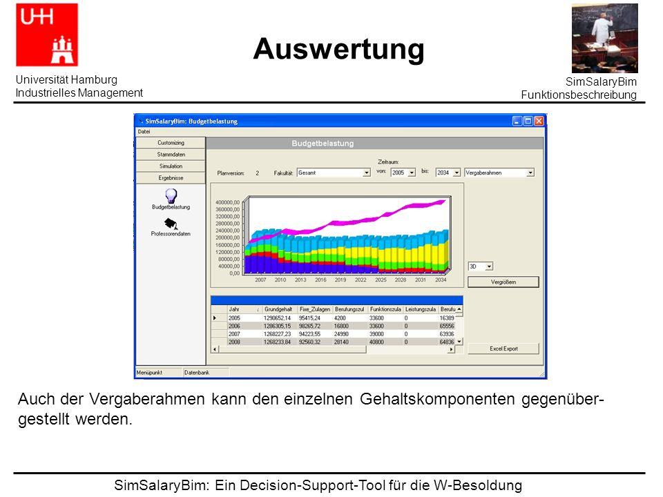 SimSalaryBim: Ein Decision-Support-Tool für die W-Besoldung Universität Hamburg Industrielles Management SimSalaryBim Funktionsbeschreibung Auswertung Auch der Vergaberahmen kann den einzelnen Gehaltskomponenten gegenüber- gestellt werden.