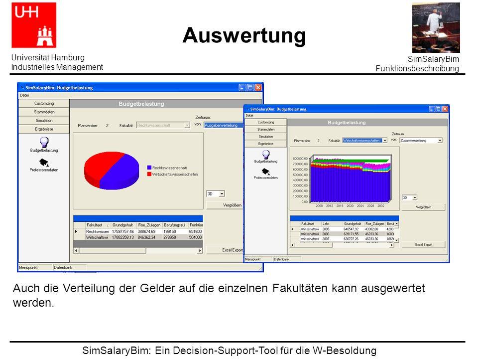 SimSalaryBim: Ein Decision-Support-Tool für die W-Besoldung Universität Hamburg Industrielles Management SimSalaryBim Funktionsbeschreibung Auswertung Auch die Verteilung der Gelder auf die einzelnen Fakultäten kann ausgewertet werden.