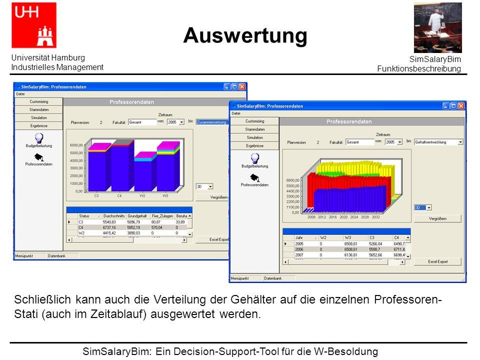 SimSalaryBim: Ein Decision-Support-Tool für die W-Besoldung Universität Hamburg Industrielles Management SimSalaryBim Funktionsbeschreibung Auswertung Schließlich kann auch die Verteilung der Gehälter auf die einzelnen Professoren- Stati (auch im Zeitablauf) ausgewertet werden.