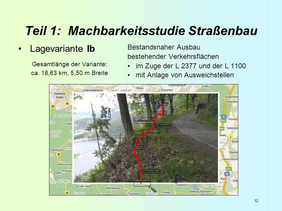 12 Teil 1: Machbarkeitsstudie Straßenbau Lagevariante Ib Gesamtlänge der Variante: ca. 18,63 km, 5,50 m Breite Altenroth Linkenmühle Thimmendorf Besta