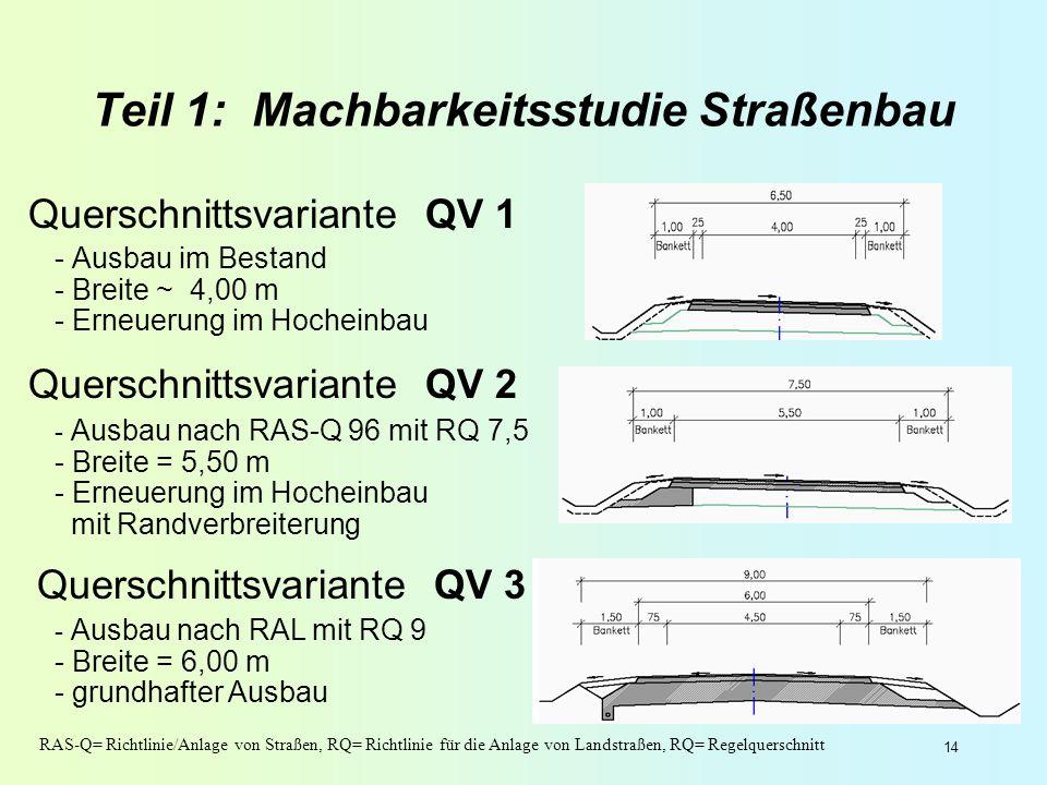 14 Teil 1: Machbarkeitsstudie Straßenbau Querschnittsvariante QV 1 - Ausbau im Bestand - Breite ~ 4,00 m - Erneuerung im Hocheinbau Querschnittsvarian
