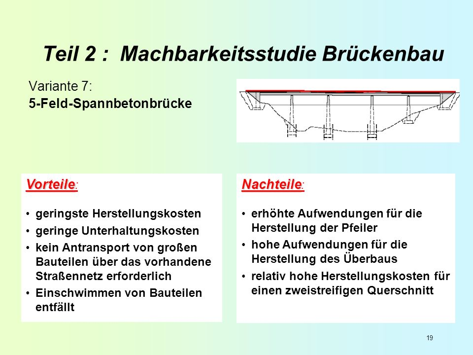 19 Teil 2 : Machbarkeitsstudie Brückenbau Variante 7: 5-Feld-Spannbetonbrücke Vorteile Vorteile : geringste Herstellungskosten geringe Unterhaltungsko