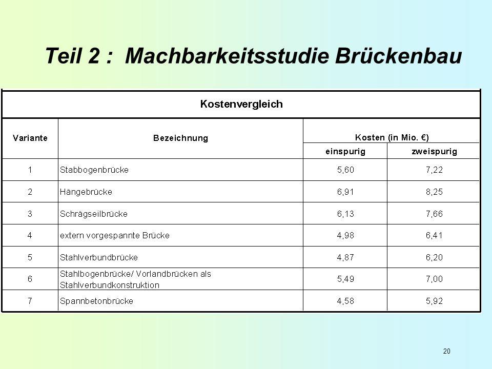 20 Teil 2 : Machbarkeitsstudie Brückenbau