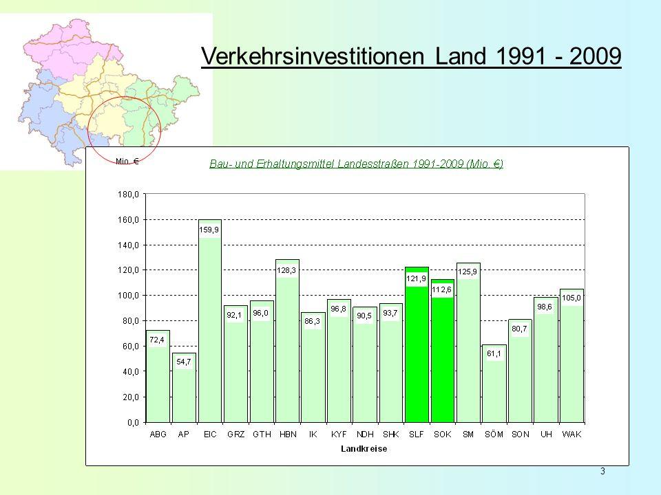 4 Neubauvorhaben Landkreis Saalfeld-Rudolstadt 1990-2009 lfd.