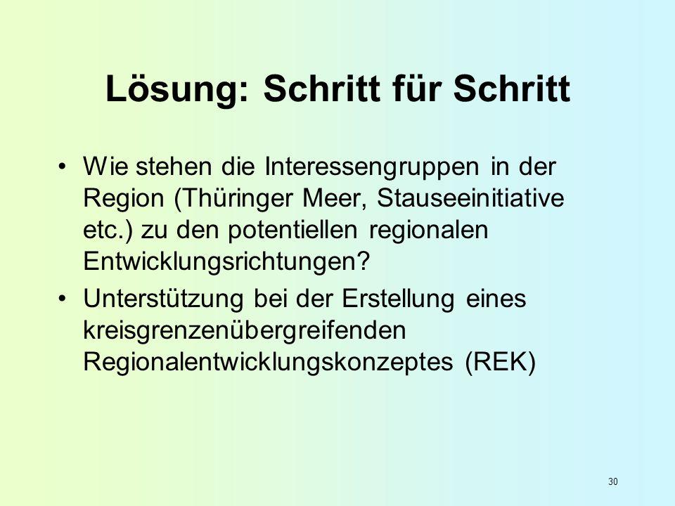 30 Lösung: Schritt für Schritt Wie stehen die Interessengruppen in der Region (Thüringer Meer, Stauseeinitiative etc.) zu den potentiellen regionalen