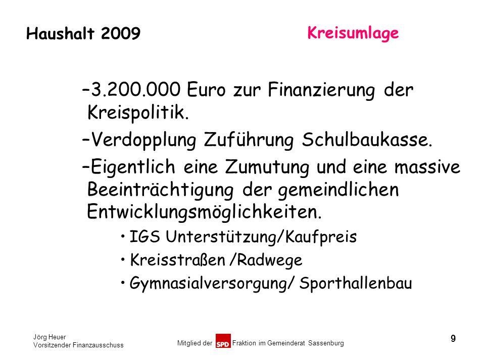 Jörg Heuer Vorsitzender Finanzausschuss Mitglied der Fraktion im Gemeinderat Sassenburg Haushalt 2009 Kreisumlage –3.200.000 Euro zur Finanzierung der
