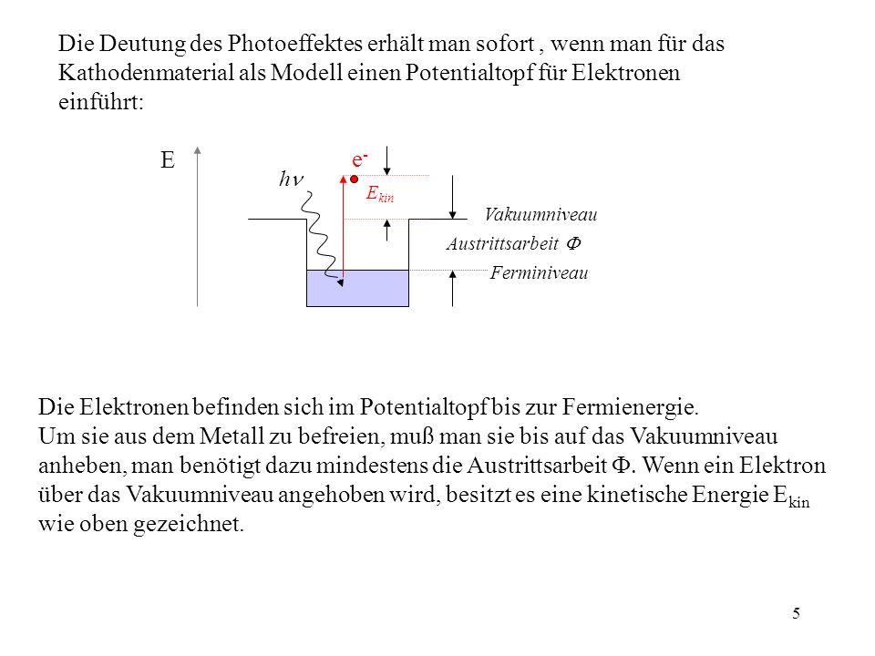 6 Die Deutung des Photoeffektes ist in diesem Bild folgendermaßen (Einstein 1905): Das Photon löst mit seiner Energie h ein Elektron unterhalb der Fermienergie aus und hebt es über die Vakuumschwelle.
