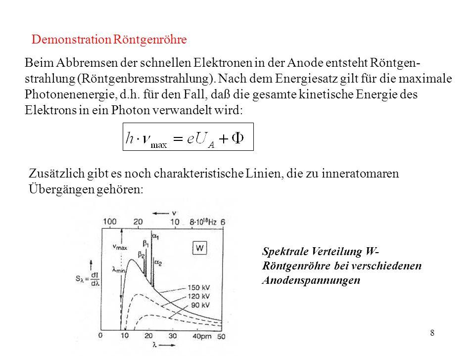9 Wenn ein Photon Teilchencharakter hat, sollte es auch einen Impuls besitzen.
