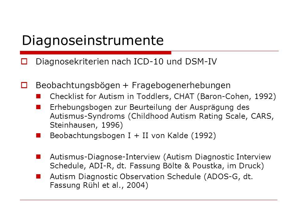 Diagnoseinstrumente Diagnosekriterien nach ICD-10 und DSM-IV Beobachtungsbögen + Fragebogenerhebungen Checklist for Autism in Toddlers, CHAT (Baron-Co