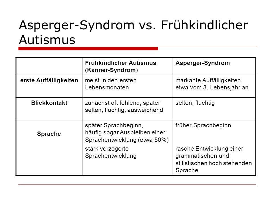 Asperger-Syndrom vs. Frühkindlicher Autismus Frühkindlicher Autismus (Kanner-Syndrom) Asperger-Syndrom erste Auffälligkeitenmeist in den ersten Lebens