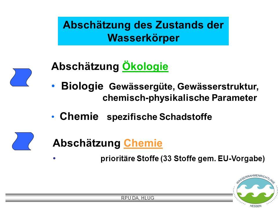 RPU DA, HLUG Abschätzung Ökologie Biologie Gewässergüte, Gewässerstruktur, chemisch-physikalische Parameter Chemie spezifische Schadstoffe Abschätzung