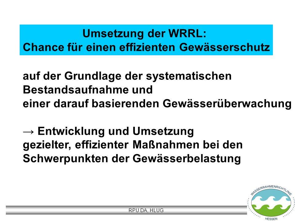 RPU DA, HLUG Umsetzung der WRRL: Chance für einen effizienten Gewässerschutz auf der Grundlage der systematischen Bestandsaufnahme und einer darauf ba