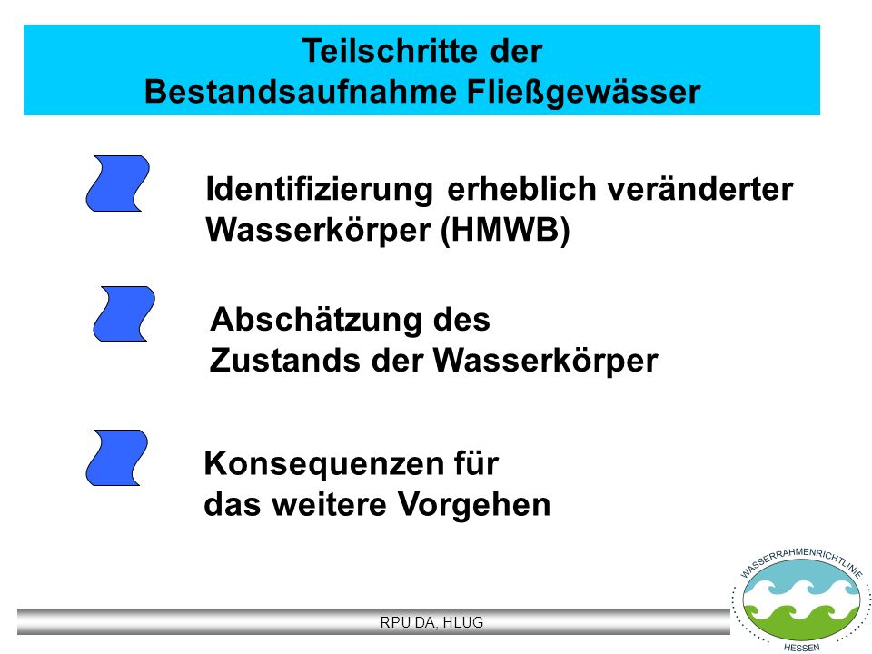 RPU DA, HLUG Erheblich veränderter Wasserkörper (HMWB) vorläufige Ausweisung 2004: Rhein, Darmbach, Salzbach; Neckar rechtlich wirksame Ausweisung erst 2009 in ihrem Wesen erheblich veränderte Wasserkörper durch anthropogene physikalische Veränderungen Maßnahmen zur Erreichung eines guten ökologischen Zustands wären signifikant negativ für bestehende Nutzungen technisch nicht durchführbar oder nur mit unverhältnismäßig hohen Kosten Ziel für die HMWB (etwas weniger streng) : gutes ökologisches Potenzial im Jahr 2015 KriteriumKriterium