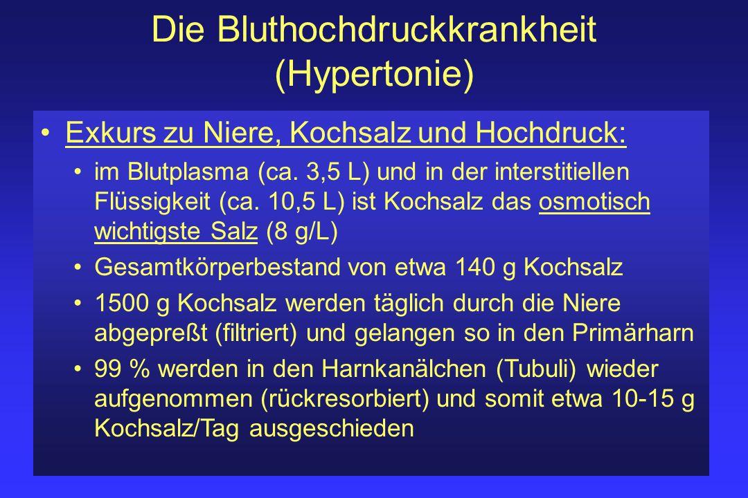 Die Bluthochdruckkrankheit (Hypertonie) Exkurs zu Niere, Kochsalz und Hochdruck: im Blutplasma (ca. 3,5 L) und in der interstitiellen Flüssigkeit (ca.