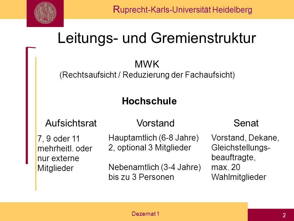 R uprecht-Karls-Universität Heidelberg Dezernat 1 2 Leitungs- und Gremienstruktur MWK (Rechtsaufsicht / Reduzierung der Fachaufsicht) Hochschule Aufsichtsrat 7, 9 oder 11 mehrheitl.
