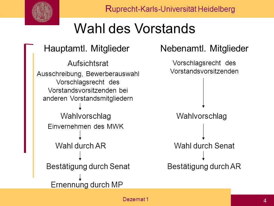 R uprecht-Karls-Universität Heidelberg Dezernat 1 3 Fakultätsebene Fakultätsvorstand Dekan, Prodekan(e), Studiendekan Fakultätsrat Fakultätsvorstand,