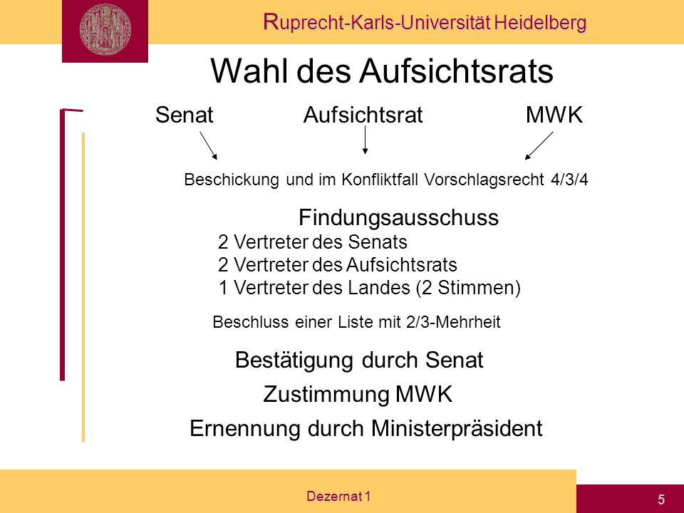 R uprecht-Karls-Universität Heidelberg Dezernat 1 4 Wahl des Vorstands Hauptamtl. MitgliederNebenamtl. Mitglieder Aufsichtsrat Ausschreibung, Bewerber
