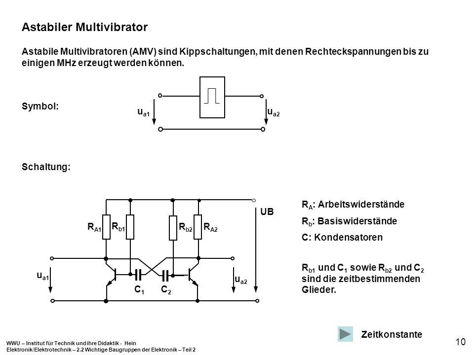 WWU – Institut für Technik und ihre Didaktik - Hein Elektronik/Elektrotechnik – 2.2 Wichtige Baugruppen der Elektronik – Teil 2 10 Astabiler Multivibr