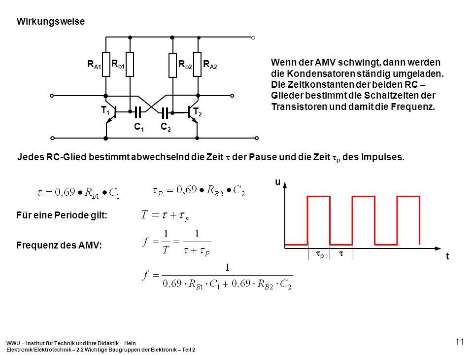 WWU – Institut für Technik und ihre Didaktik - Hein Elektronik/Elektrotechnik – 2.2 Wichtige Baugruppen der Elektronik – Teil 2 11 Wirkungsweise R A1