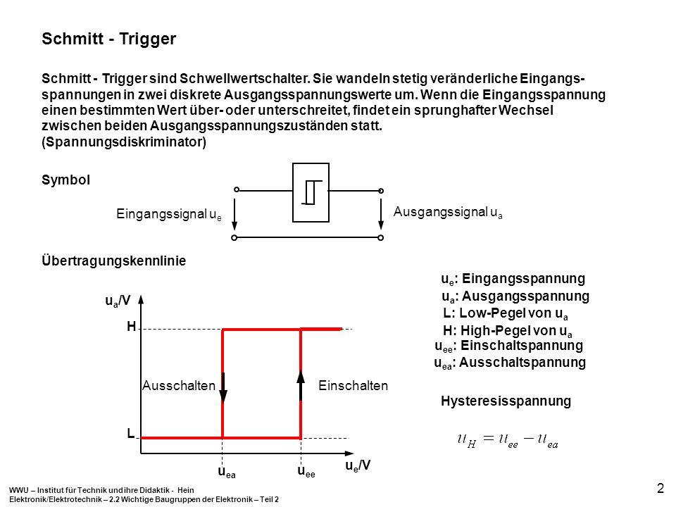 WWU – Institut für Technik und ihre Didaktik - Hein Elektronik/Elektrotechnik – 2.2 Wichtige Baugruppen der Elektronik – Teil 2 2 Schmitt - Trigger si