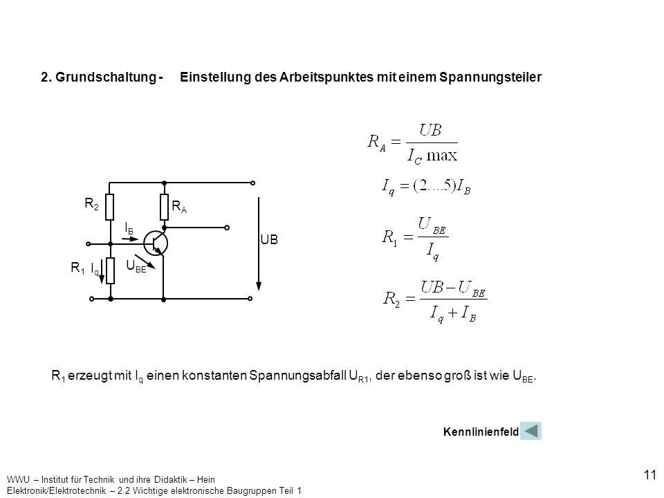 WWU – Institut für Technik und ihre Didaktik – Hein Elektronik/Elektrotechnik – 2.2 Wichtige elektronische Baugruppen Teil 1 11 2. Grundschaltung - Ei