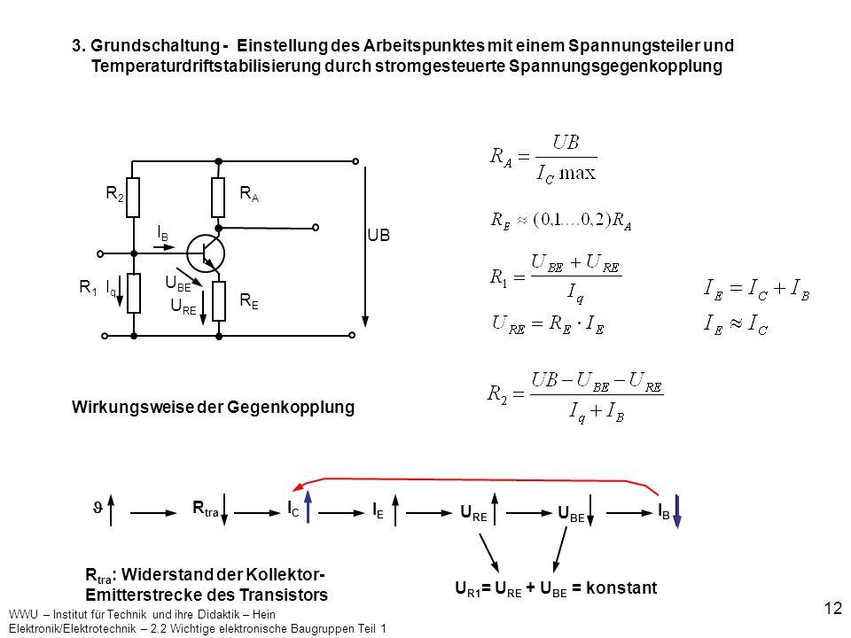 WWU – Institut für Technik und ihre Didaktik – Hein Elektronik/Elektrotechnik – 2.2 Wichtige elektronische Baugruppen Teil 1 12 3. Grundschaltung - Ei