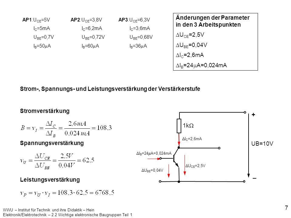 WWU – Institut für Technik und ihre Didaktik – Hein Elektronik/Elektrotechnik – 2.2 Wichtige elektronische Baugruppen Teil 1 7 AP1:U CE =5V I C =5mA U