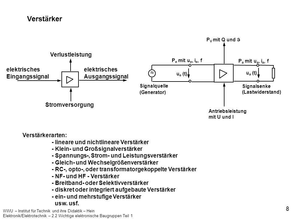 WWU – Institut für Technik und ihre Didaktik – Hein Elektronik/Elektrotechnik – 2.2 Wichtige elektronische Baugruppen Teil 1 8 elektrisches Eingangssi