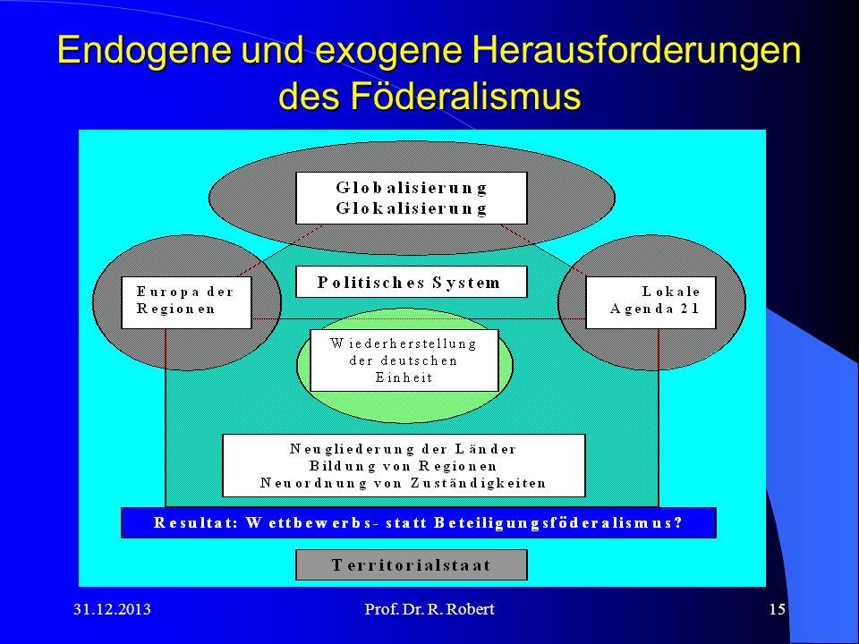 31.12.2013Prof. Dr. R. Robert15 Endogene und exogene des Föderalismus Endogene und exogene Herausforderungen des Föderalismus