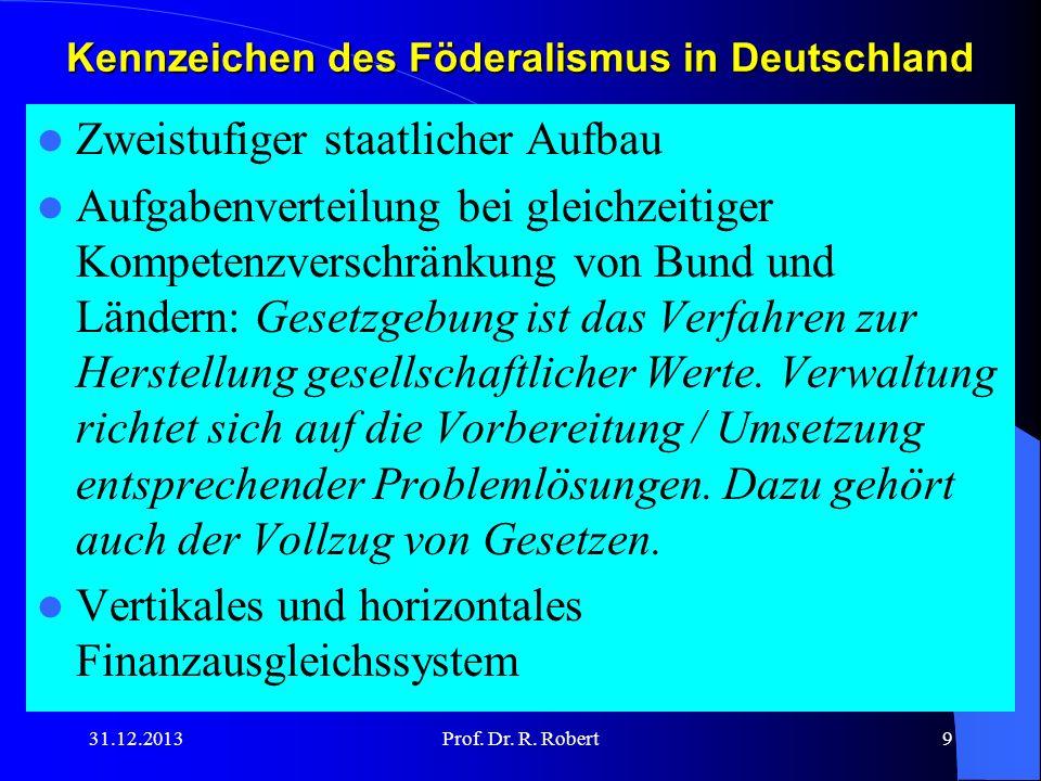 31.12.2013Prof. Dr. R. Robert9 Kennzeichen des Föderalismus in Deutschland Zweistufiger staatlicher Aufbau Aufgabenverteilung bei gleichzeitiger Kompe