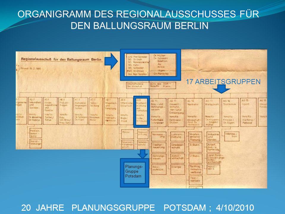20 JAHRE PLANUNGSGRUPPE POTSDAM ; 4/10/2010 17 ARBEITSGRUPPEN ORGANIGRAMM DES REGIONALAUSSCHUSSES FÜR DEN BALLUNGSRAUM BERLIN Planungs- Gruppe Potsdam