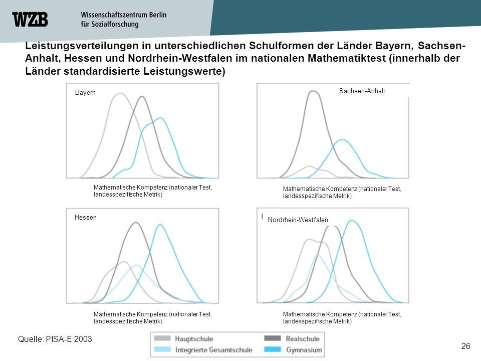 26 Leistungsverteilungen in unterschiedlichen Schulformen der Länder Bayern, Sachsen- Anhalt, Hessen und Nordrhein-Westfalen im nationalen Mathematikt