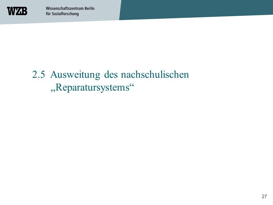 27 2.5 Ausweitung des nachschulischen Reparatursystems