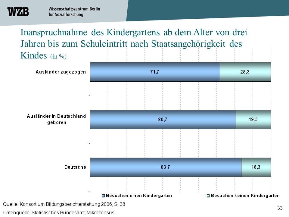33 Quelle: Konsortium Bildungsberichterstattung 2006, S. 38 Datenquelle: Statistisches Bundesamt, Mikrozensus Inanspruchnahme des Kindergartens ab dem