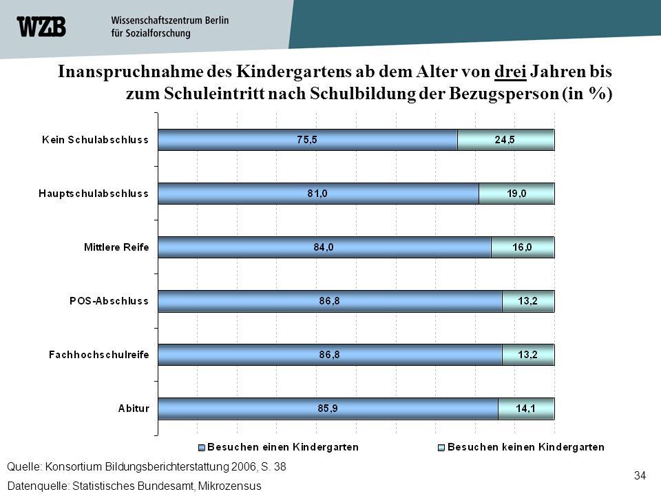 34 Inanspruchnahme des Kindergartens ab dem Alter von drei Jahren bis zum Schuleintritt nach Schulbildung der Bezugsperson (in %) Quelle: Konsortium B